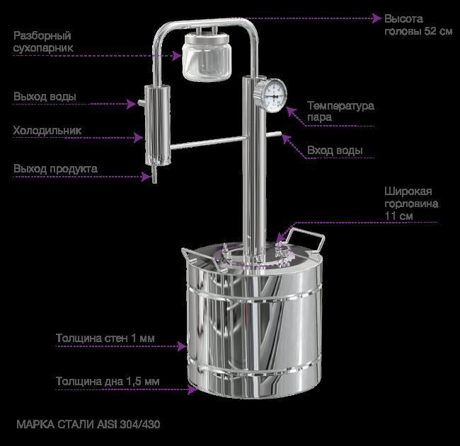 Как можно назвать самогонный аппарат материал для самогонного аппарата